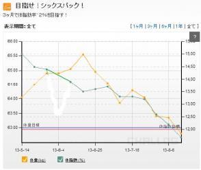 20130813グラフ訂正後