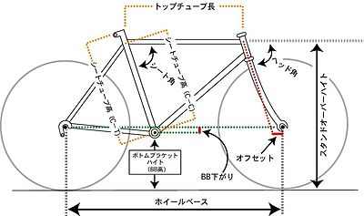 400px-BikeFrame(ja)2[1]