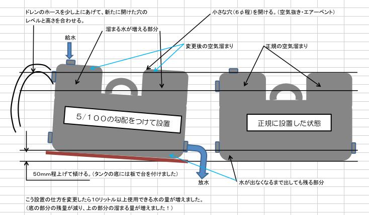 スクリーンショット(2012-06-05 21.24.49)