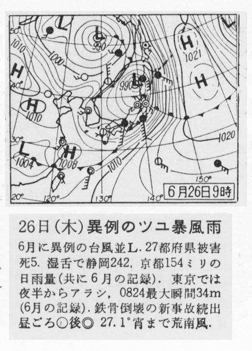 1969年6月26日の天気