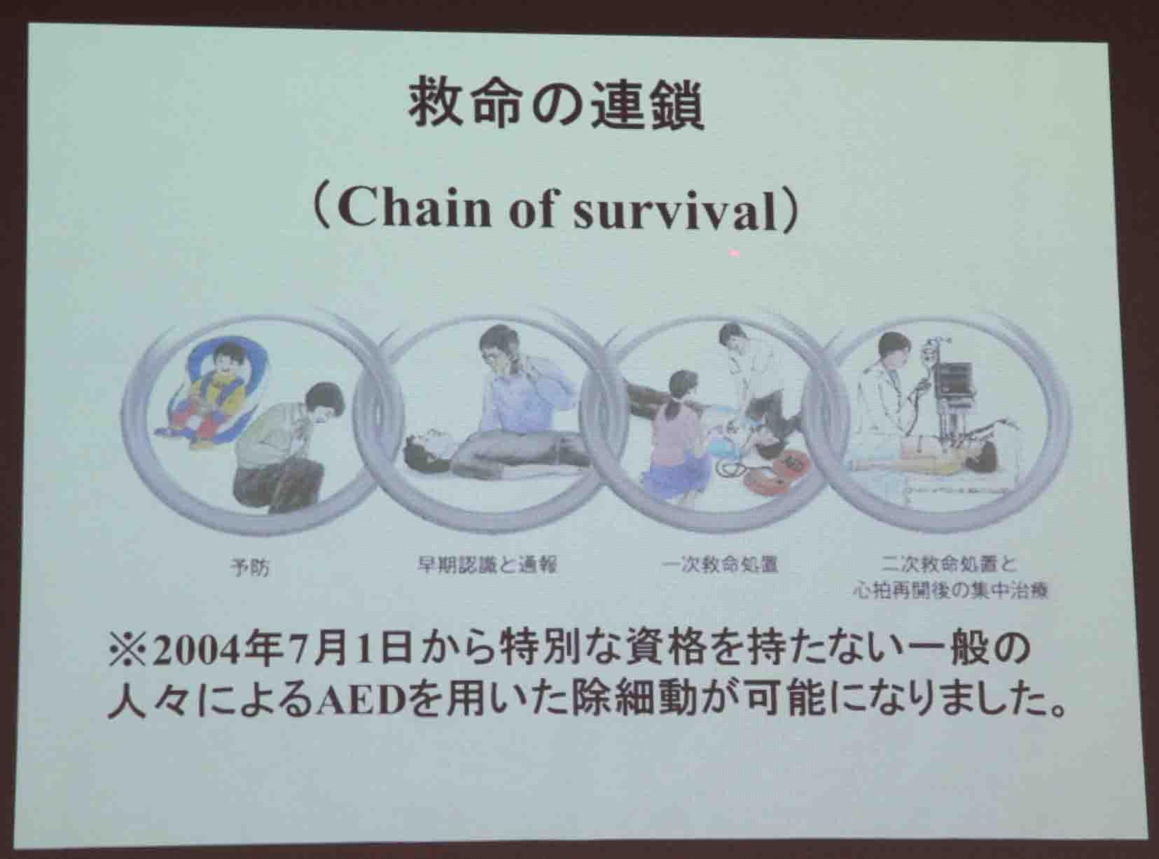 心肺蘇生法講習会(11)