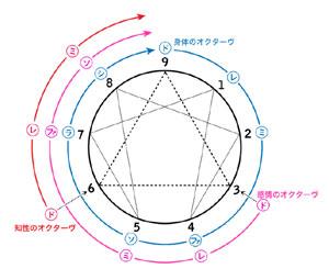 20090403-yoyogi-3.jpg