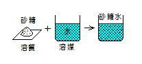 yoeki2.jpeg