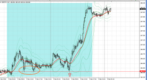 201411203gbpjpy15m.png