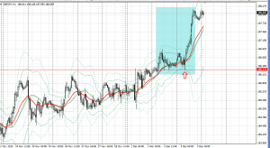 201411203gbpjpy1h.png