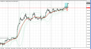 201411203gbpjpy4h.png