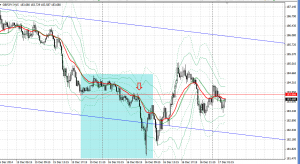 201411216gbpjpy15m.png