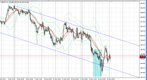 201411216gbpjpy1h.png