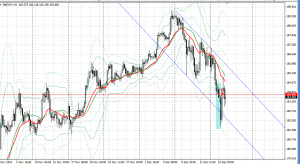 201411216gbpjpy4h.png
