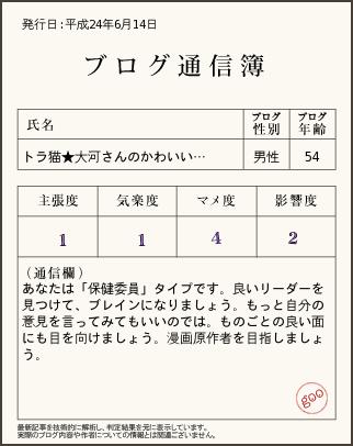 通信日簿2