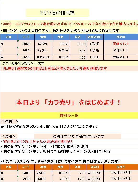 0115推奨株