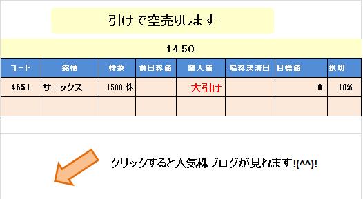 空売り0220