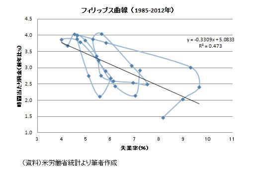 20130113図2
