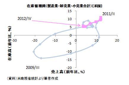 20130203図4