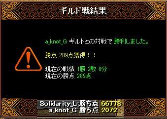 RedStone 14.01.19 結果