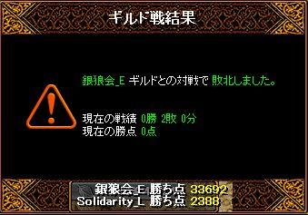 RedStone 14.01.29 結果