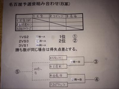 秋の新人戦 組み合わせ2013_convert_20131020232511