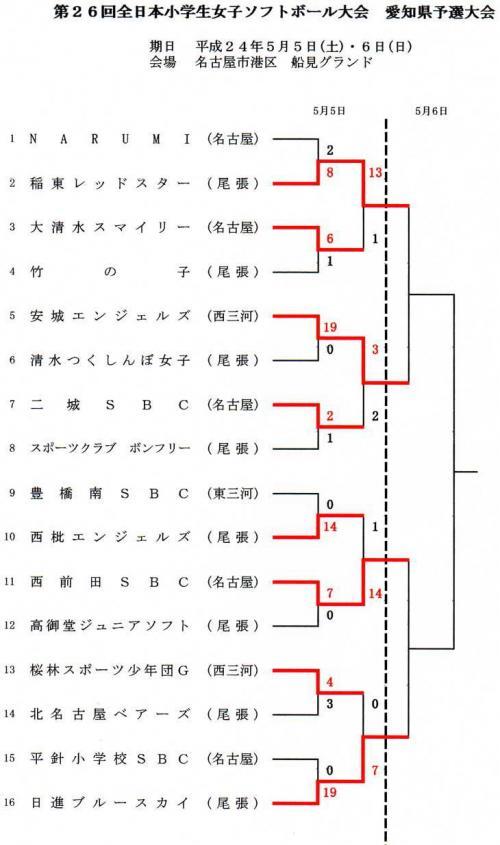 zennnihonnsyougakusei-w11_convert_20120505224535.jpg