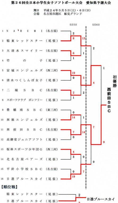 zennnihonnsyougakusei-w21_convert_20120507041202.jpg