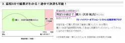 選べるHIGH・LOW必勝法3