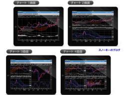 ヒロセ通商iPad2