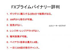FXプライムバイナリー評判