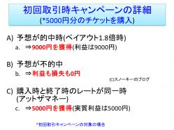 バイナリーオプション初回取引キャンペーンの詳細