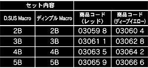 dsus3_table_1.jpg