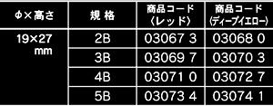 dsus3_table_2.jpg