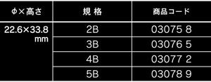 dsus3_table_3.jpg