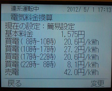 20120502001_太陽光モニタに電気料金を入力