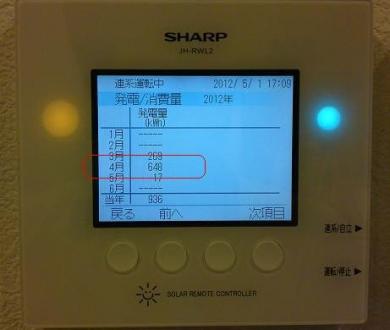 20120502004_発電量