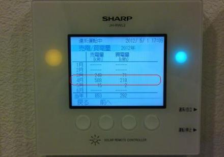 20120502006_売電量