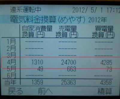 20120502008_電気代換算