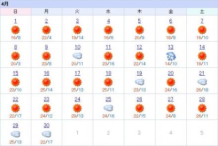 20120502009_4月の天気