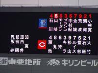 13.8.1 今日のスタメン