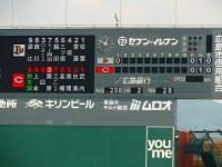 13.8.13 栗原成績
