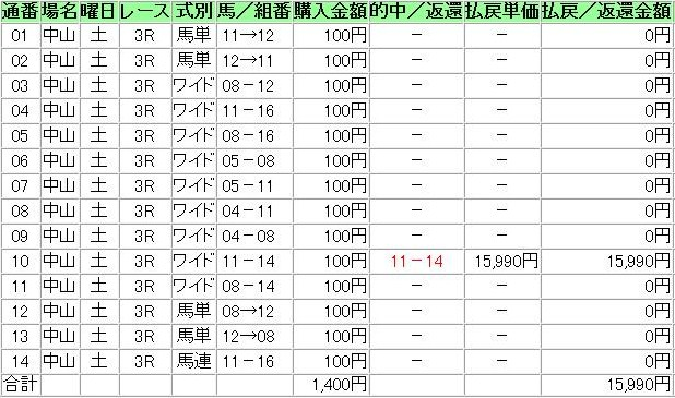 20121201中山3R