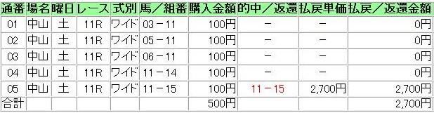 20121201中山11R