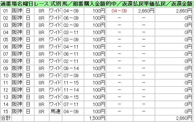 20121209阪神8R