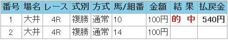20121228大井4R