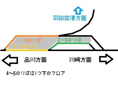 京急蒲田 高架化