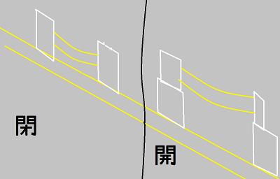ホームドア ロープ