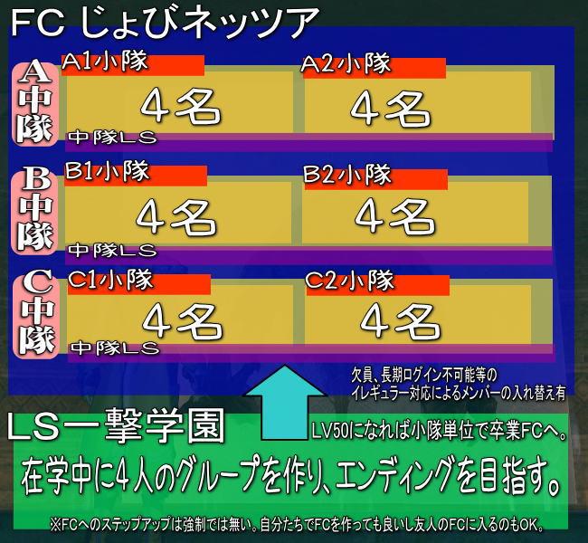FC草案2