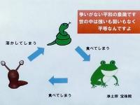 「三竦み」の図