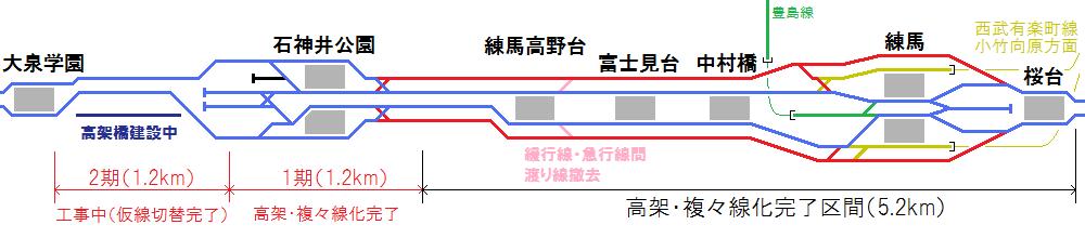 現在の桜台~大泉学園間の配線図