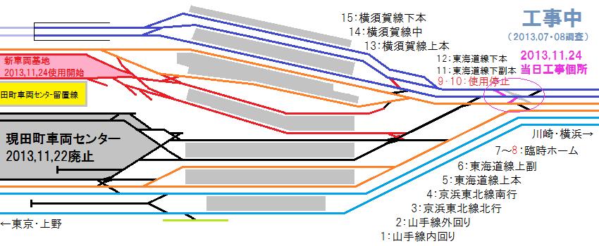 品川駅の2013年8月時点の配線図