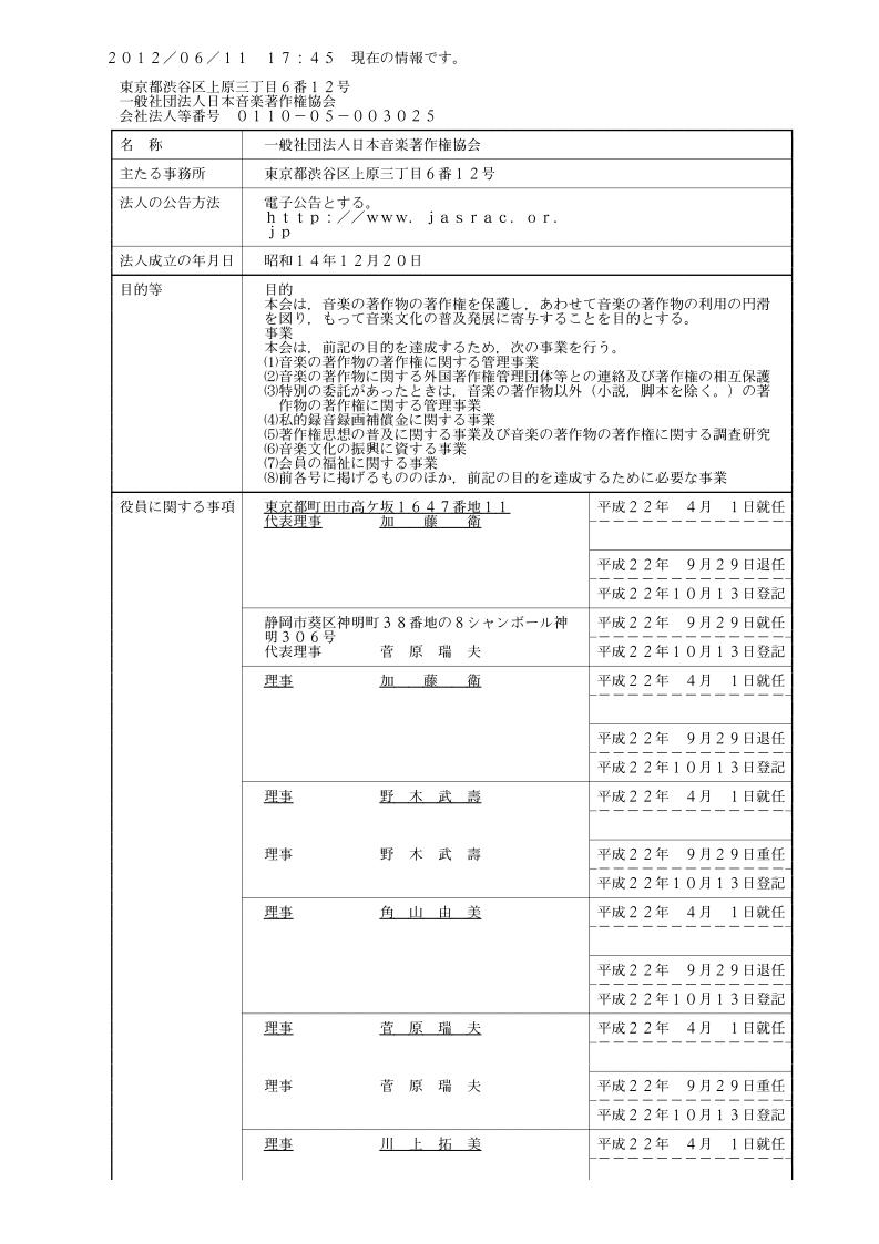 法人 登記 事項 証明 書