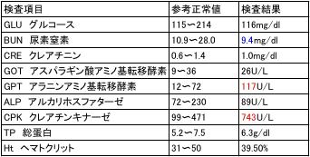 スクリーンショット(2012-07-14 17.19.05)