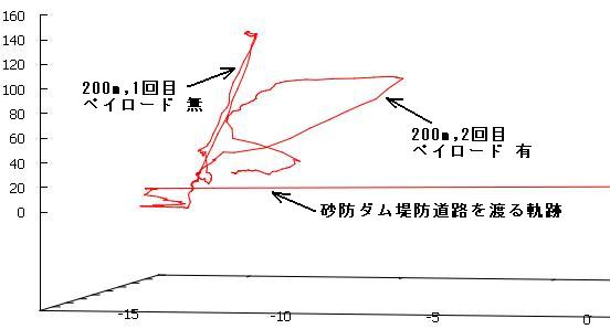 momonGa4-GPS-3D-20120803